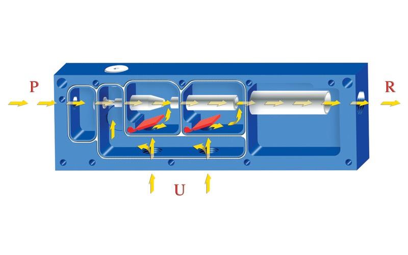 Générateurs de vide multi-étagés – Généralités